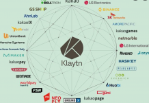 What Is Klaytn (KLAY) And How Does It Work? 1